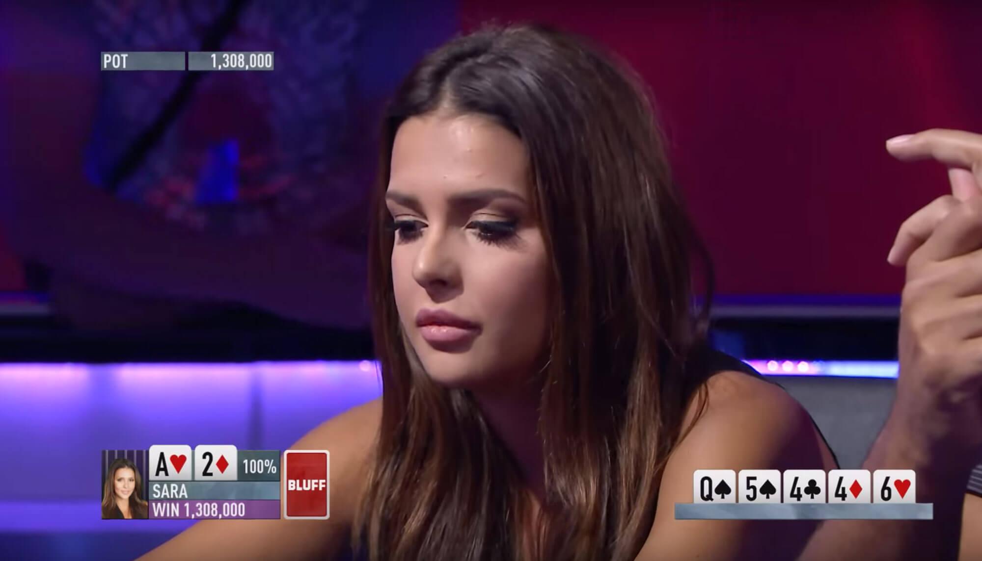 Poker Heads Up Blinds